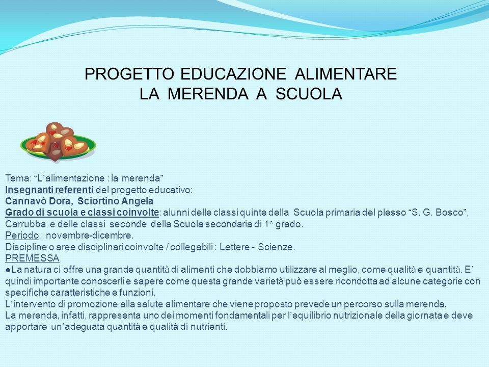 """Tema: """" L ' alimentazione : la merenda """" Insegnanti referenti del progetto educativo: Cannavò Dora, Sciortino Angela Grado di scuola e classi coinvolt"""