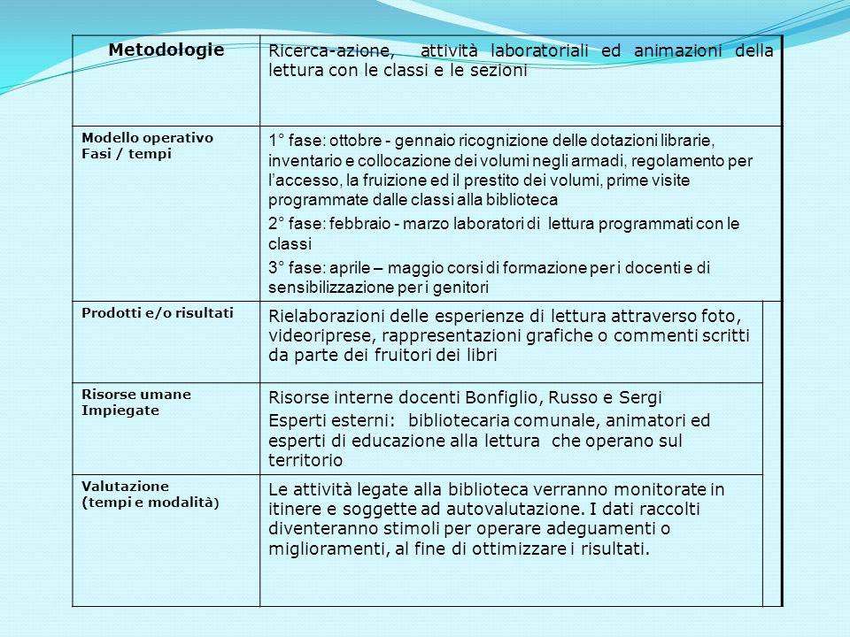 MetodologieRicerca-azione, attività laboratoriali ed animazioni della lettura con le classi e le sezioni Modello operativo Fasi / tempi 1° fase: ottob