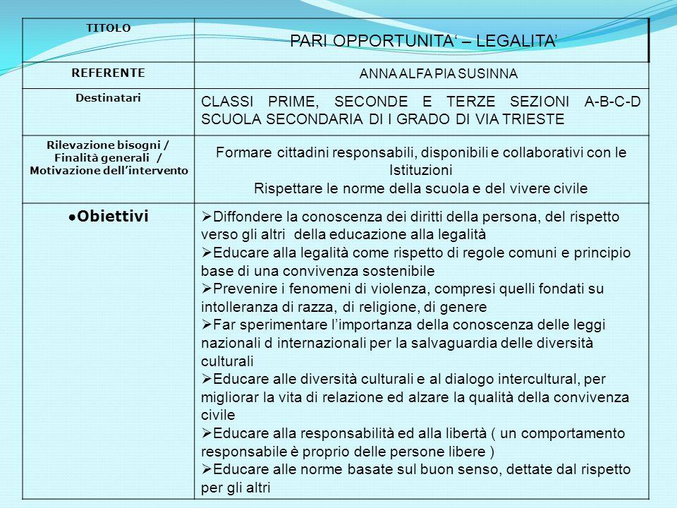 TITOLO PARI OPPORTUNITA' – LEGALITA' REFERENTE ANNA ALFA PIA SUSINNA Destinatari CLASSI PRIME, SECONDE E TERZE SEZIONI A-B-C-D SCUOLA SECONDARIA DI I