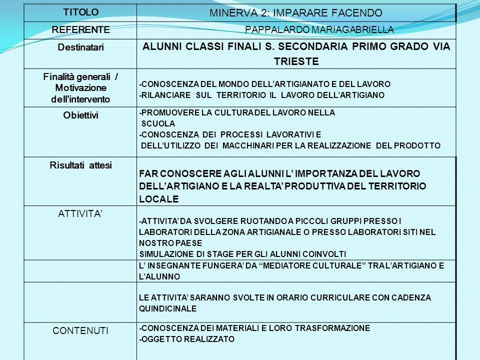 TITOLO MINERVA 2: IMPARARE FACENDO REFERENTE PAPPALARDO MARIAGABRIELLA Destinatari ALUNNI CLASSI FINALI S. SECONDARIA PRIMO GRADO VIA TRIESTE Finalità