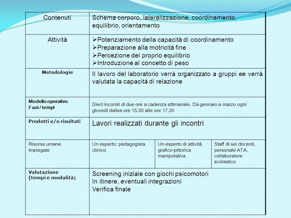 ContenutiSchema corporo, lateralizzazione, coordinamento, equilibrio, orientamento Attività  Potenziamento della capacità di coordinamento  Preparaz