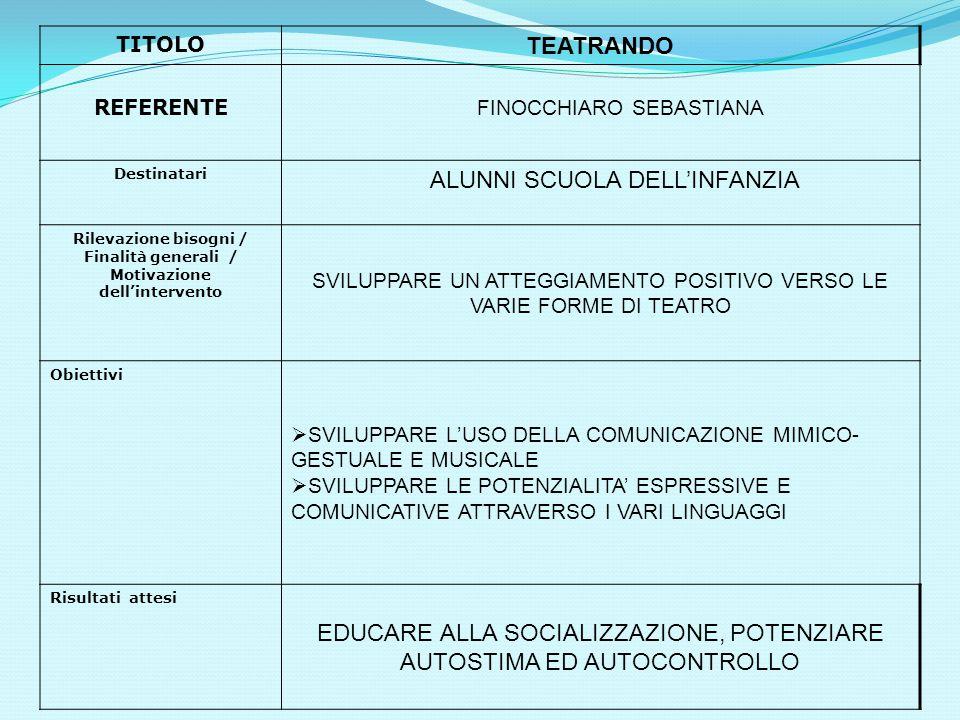 TITOLO TEATRANDO REFERENTE FINOCCHIARO SEBASTIANA Destinatari ALUNNI SCUOLA DELL'INFANZIA Rilevazione bisogni / Finalità generali / Motivazione dell'i
