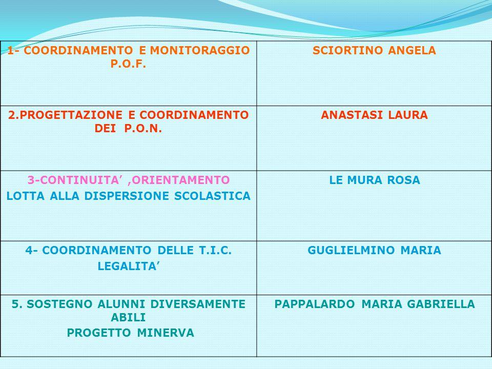 1- COORDINAMENTO E MONITORAGGIO P.O.F. SCIORTINO ANGELA 2.PROGETTAZIONE E COORDINAMENTO DEI P.O.N. ANASTASI LAURA 3-CONTINUITA',ORIENTAMENTO LOTTA ALL