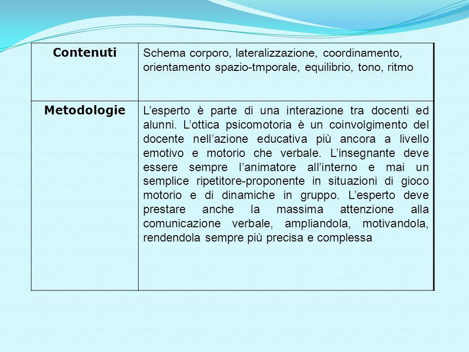 Contenuti Schema corporo, lateralizzazione, coordinamento, orientamento spazio-tmporale, equilibrio, tono, ritmo Metodologie L'esperto è parte di una