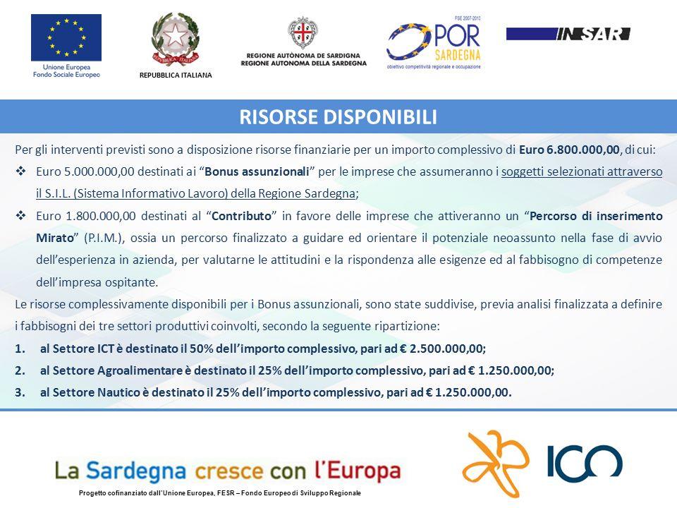 REPUBBLICA ITALIANA Progetto cofinanziato dall'Unione Europea, FESR – Fondo Europeo di Sviluppo Regionale Per gli interventi previsti sono a disposizione risorse finanziarie per un importo complessivo di Euro 6.800.000,00, di cui:  Euro 5.000.000,00 destinati ai Bonus assunzionali per le imprese che assumeranno i soggetti selezionati attraverso il S.I.L.