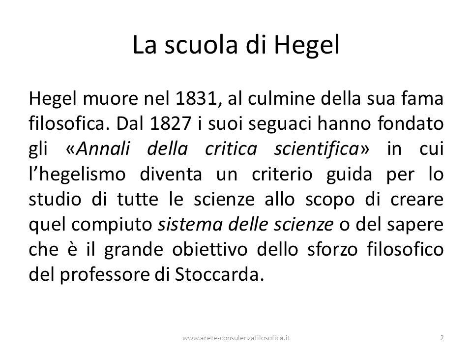 La scuola di Hegel Hegel muore nel 1831, al culmine della sua fama filosofica. Dal 1827 i suoi seguaci hanno fondato gli «Annali della critica scienti