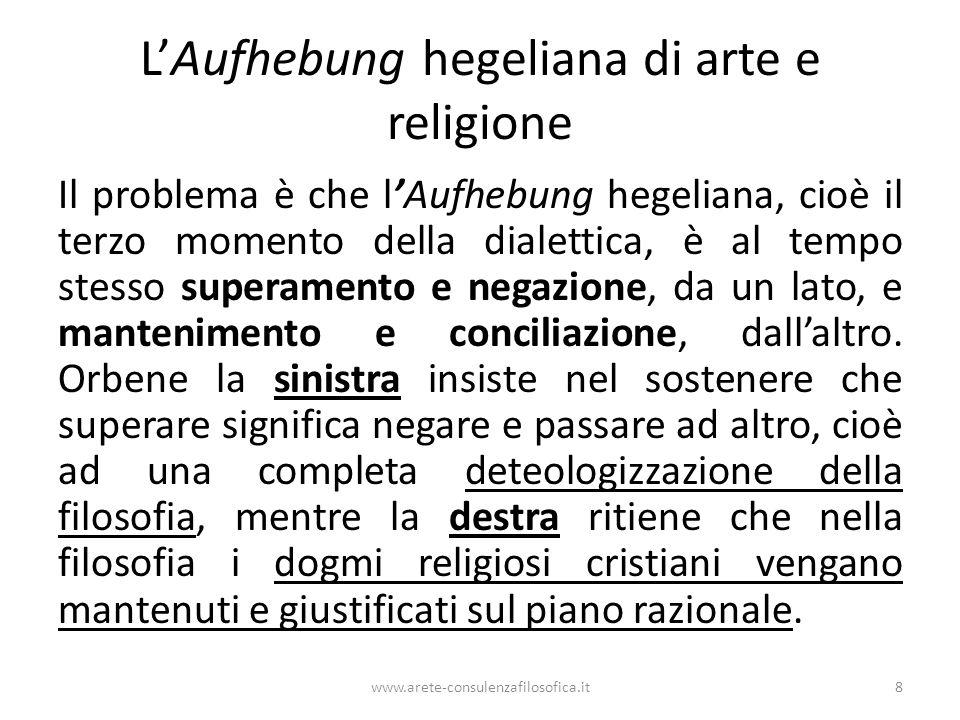 L'Aufhebung hegeliana di arte e religione Il problema è che l'Aufhebung hegeliana, cioè il terzo momento della dialettica, è al tempo stesso superamen