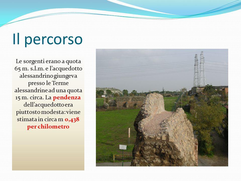 Il percorso Le sorgenti erano a quota 65 m. s.l.m. e l'acquedotto alessandrino giungeva presso le Terme alessandrine ad una quota 15 m. circa. La pend