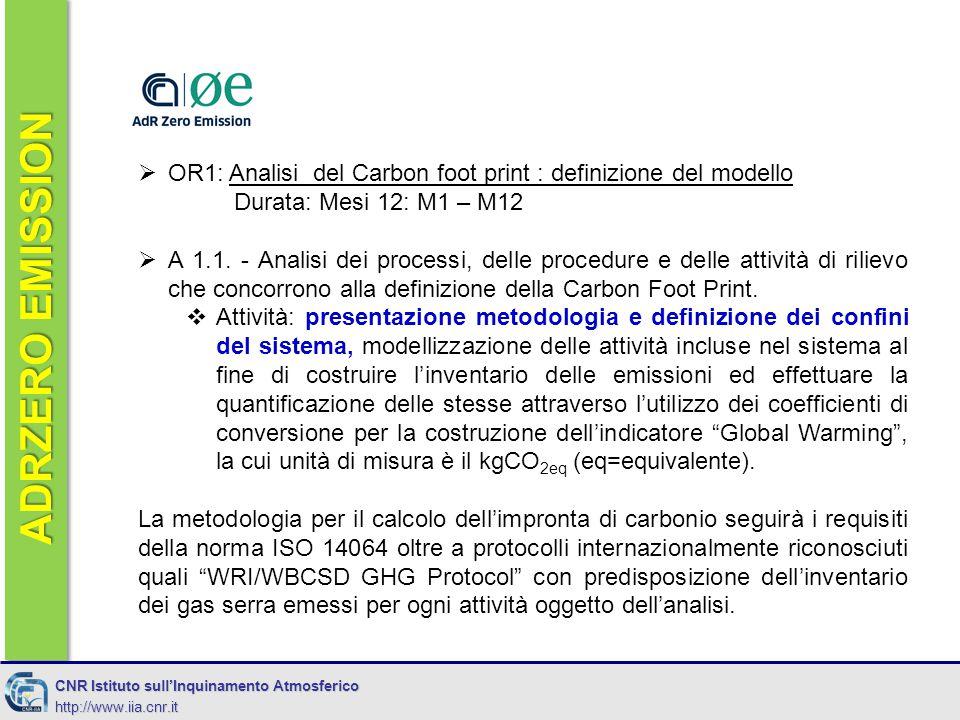 ADRZERO EMISSION CNR Istituto sull'Inquinamento Atmosferico http://www.iia.cnr.it  OR1: Analisi del Carbon foot print : definizione del modello Durata: Mesi 12: M1 – M12  A 1.1.