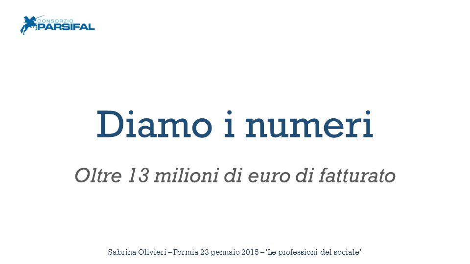 Diamo i numeri Oltre 13 milioni di euro di fatturato Sabrina Olivieri – Formia 23 gennaio 2015 – 'Le professioni del sociale'