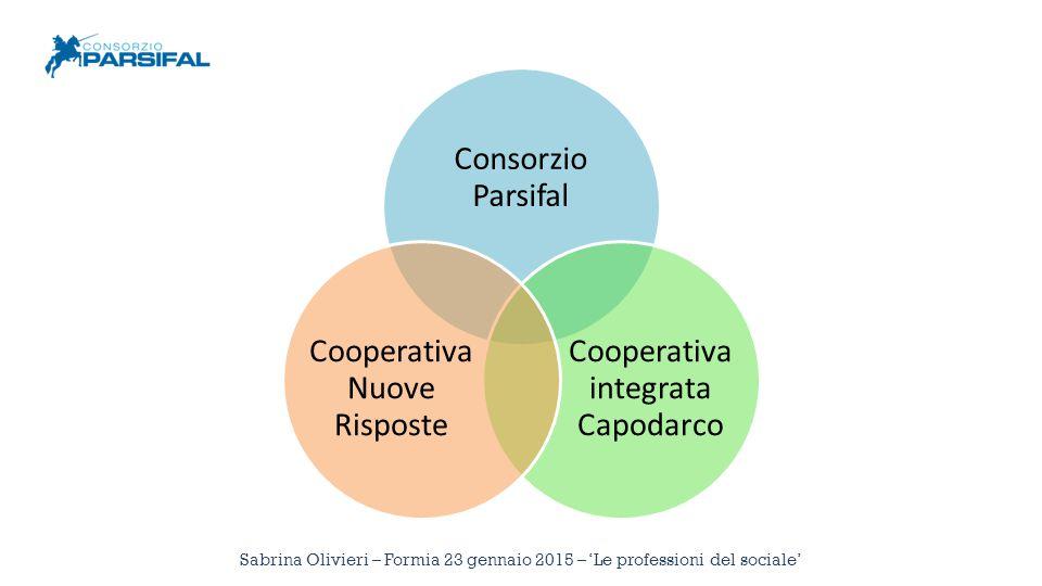 Consorzio Parsifal Cooperativa integrata Capodarco Cooperativa Nuove Risposte