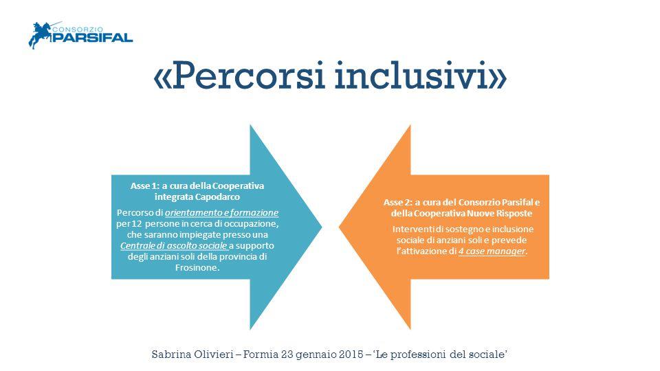 Asse 1: a cura della Cooperativa integrata Capodarco Percorso di orientamento e formazione per 12 persone in cerca di occupazione, che saranno impiega