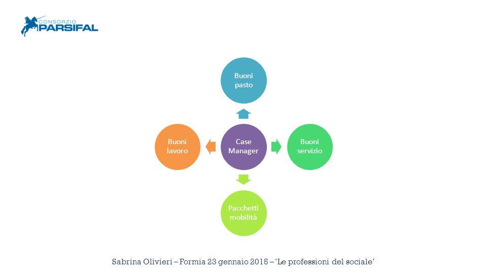Sabrina Olivieri – Formia 23 gennaio 2015 – 'Le professioni del sociale' Case Manager Buoni pasto Buoni servizio Pacchetti mobilità Buoni lavoro