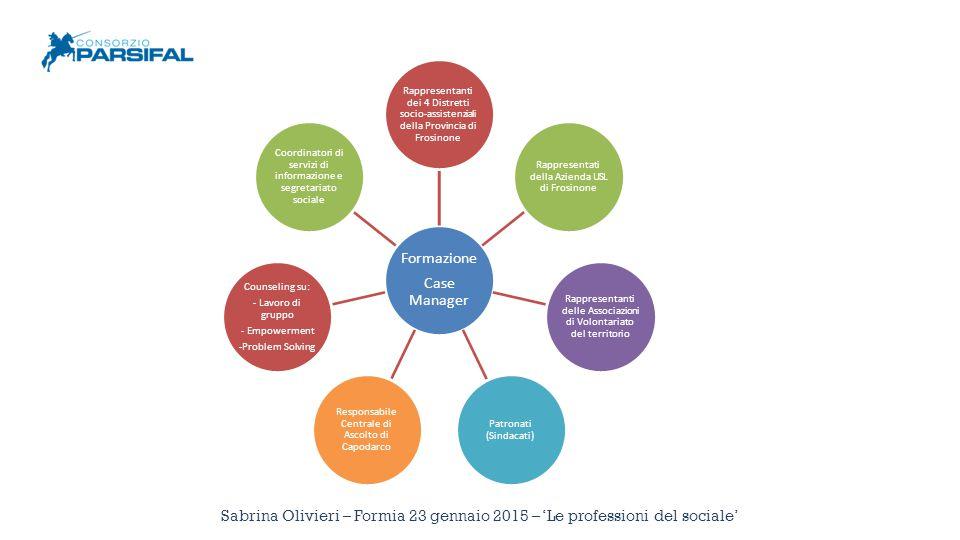 Sabrina Olivieri – Formia 23 gennaio 2015 – 'Le professioni del sociale' Formazione Case Manager Rappresentanti dei 4 Distretti socio- assistenziali della Provincia di Frosinone Rappresentati della Azienda USL di Frosinone Rappresentanti delle Associazioni di Volontariato del territorio Patronati (Sindacati) Responsabile Centrale di Ascolto di Capodarco Counseling su: - Lavoro di gruppo - Empowerment -Problem Solving Coordinatori di servizi di informazione e segretariato sociale