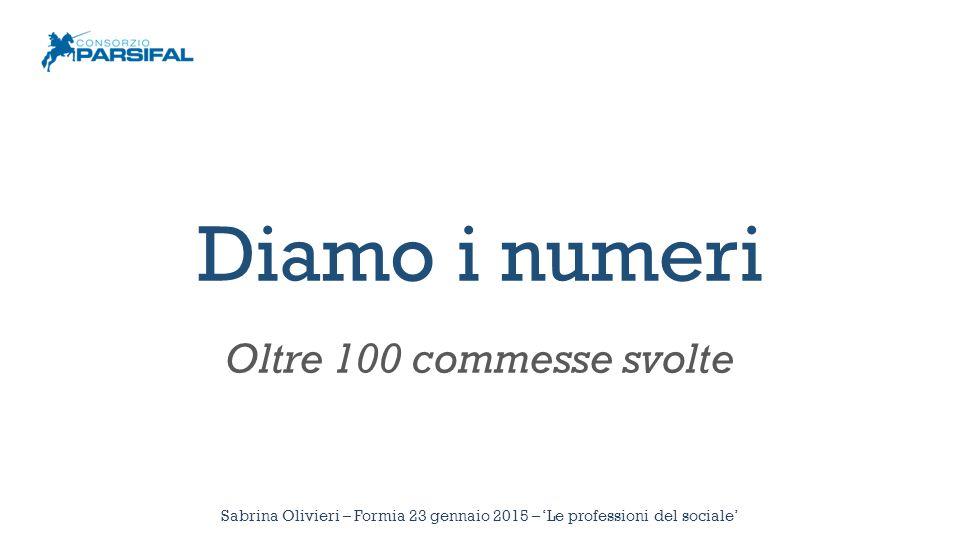 Diamo i numeri Oltre 100 commesse svolte Sabrina Olivieri – Formia 23 gennaio 2015 – 'Le professioni del sociale'