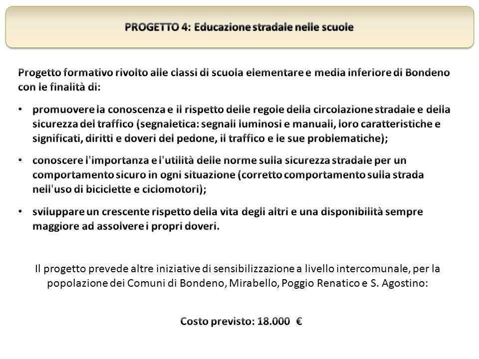 Il progetto prevede altre iniziative di sensibilizzazione a livello intercomunale, per la popolazione dei Comuni di Bondeno, Mirabello, Poggio Renatic