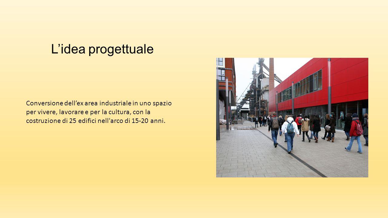 Conversione dell'ex area industriale in uno spazio per vivere, lavorare e per la cultura, con la costruzione di 25 edifici nell arco di 15-20 anni.