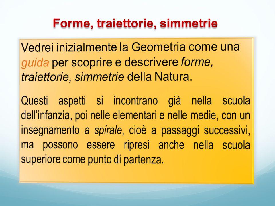 Forme, traiettorie, simmetrie