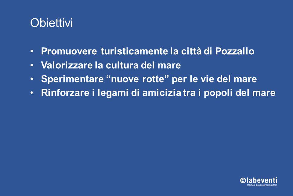 """Obiettivi Promuovere turisticamente la città di Pozzallo Valorizzare la cultura del mare Sperimentare """"nuove rotte"""" per le vie del mare Rinforzare i l"""
