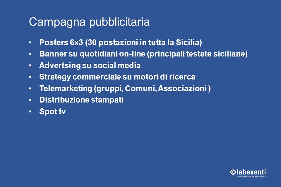 Campagna pubblicitaria Posters 6x3 (30 postazioni in tutta la Sicilia) Banner su quotidiani on-line (principali testate siciliane) Advertsing su socia