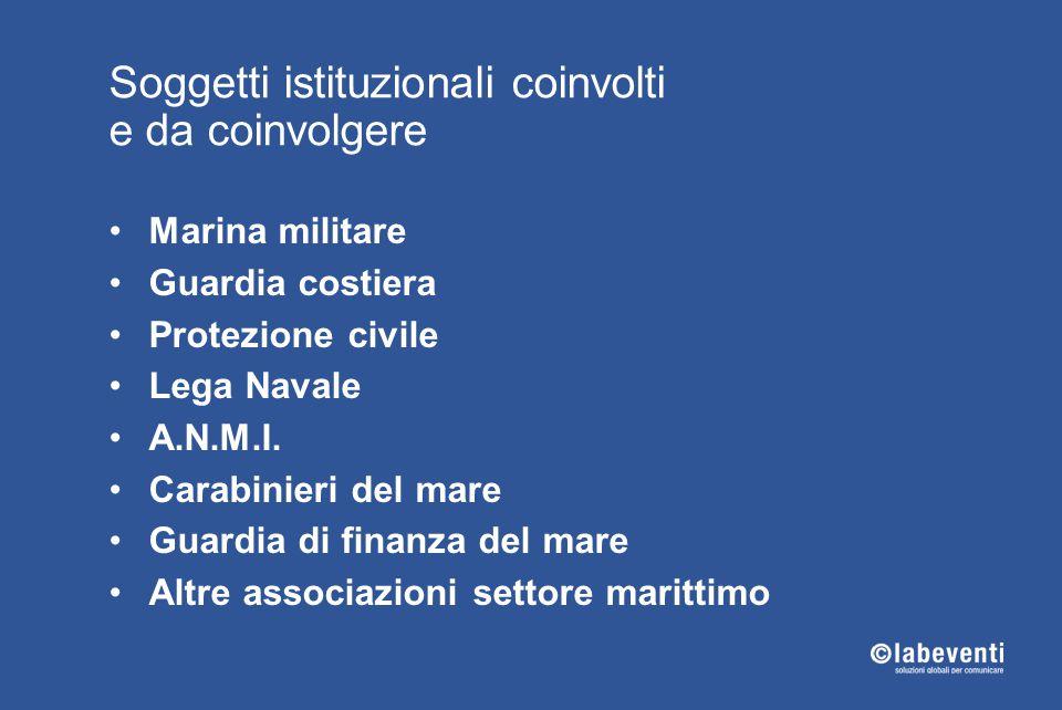 Soggetti istituzionali coinvolti e da coinvolgere Marina militare Guardia costiera Protezione civile Lega Navale A.N.M.I. Carabinieri del mare Guardia