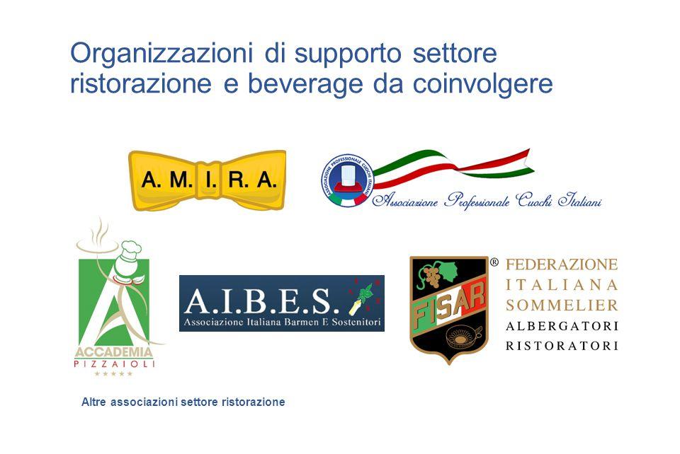 Organizzazioni di supporto settore ristorazione e beverage da coinvolgere Altre associazioni settore ristorazione