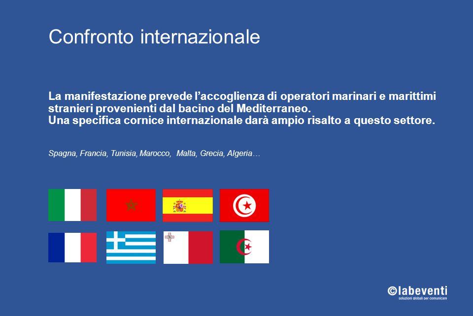 Confronto internazionale La manifestazione prevede l'accoglienza di operatori marinari e marittimi stranieri provenienti dal bacino del Mediterraneo.