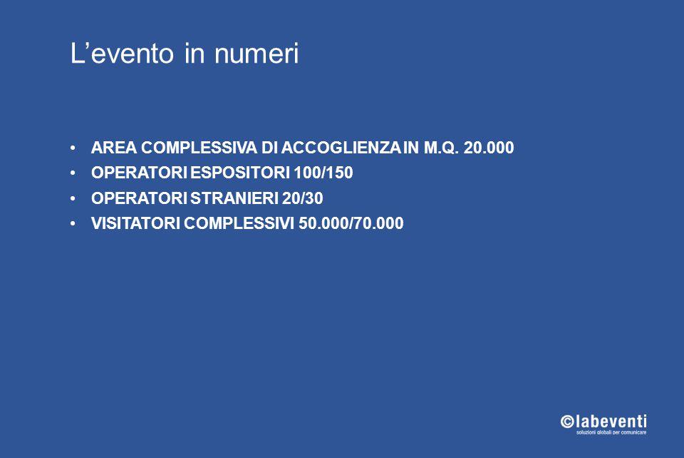 L'evento in numeri AREA COMPLESSIVA DI ACCOGLIENZA IN M.Q. 20.000 OPERATORI ESPOSITORI 100/150 OPERATORI STRANIERI 20/30 VISITATORI COMPLESSIVI 50.000