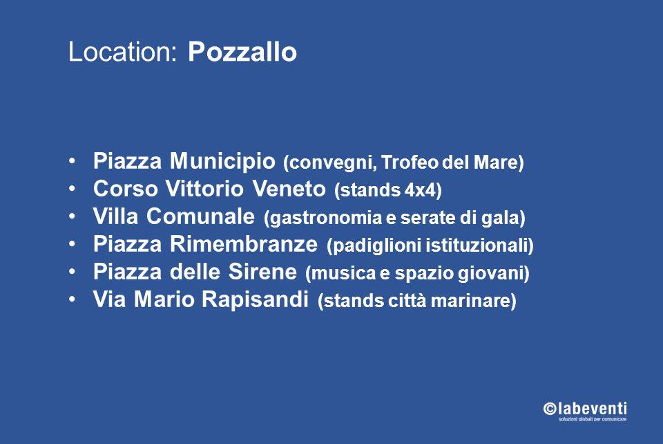 Piazza Municipio (convegni, Trofeo del Mare) Corso Vittorio Veneto (stands 4x4) Villa Comunale (gastronomia e serate di gala) Piazza Rimembranze (padi