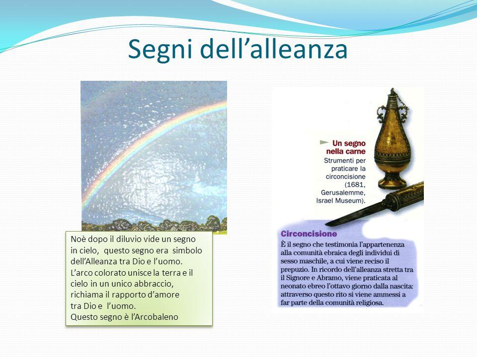 Segni dell'alleanza Noè dopo il diluvio vide un segno in cielo, questo segno era simbolo dell'Alleanza tra Dio e l'uomo.