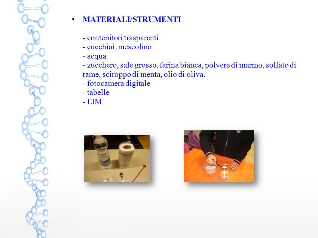 MATERIALI/STRUMENTI - contenitori trasparenti - cucchiai, mescolino - acqua - zucchero, sale grosso, farina bianca, polvere di marmo, solfato di rame,