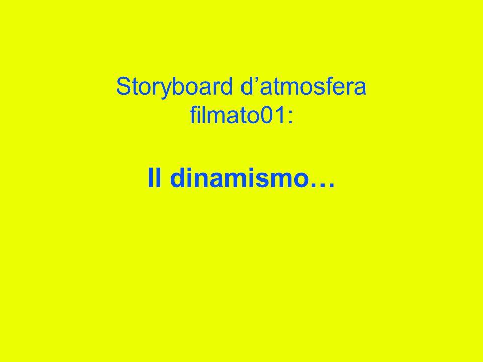 Storyboard d'atmosfera filmato01: Il dinamismo…