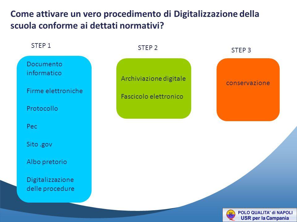 Come attivare un vero procedimento di Digitalizzazione della scuola conforme ai dettati normativi? STEP 1 Documento informatico Firme elettroniche Pro