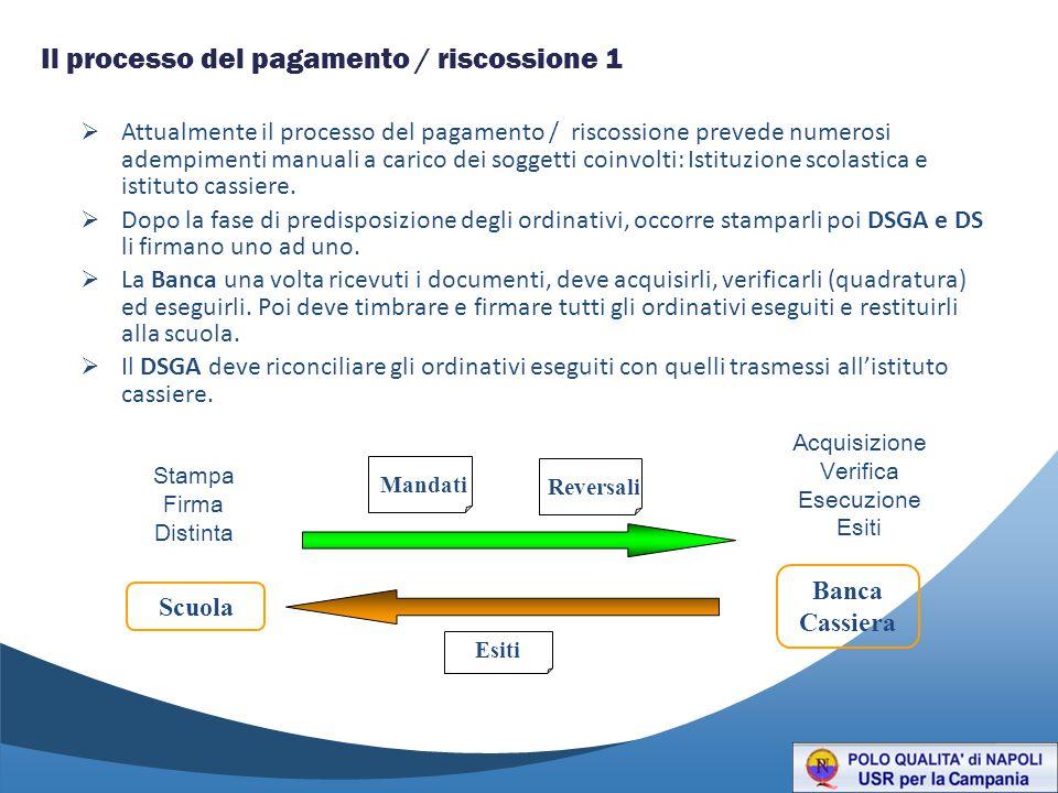 Il processo del pagamento / riscossione 1  Attualmente il processo del pagamento / riscossione prevede numerosi adempimenti manuali a carico dei soggetti coinvolti: Istituzione scolastica e istituto cassiere.