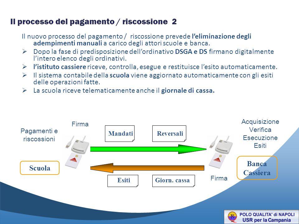 Il processo del pagamento / riscossione 2 Il nuovo processo del pagamento / riscossione prevede l'eliminazione degli adempimenti manuali a carico degl