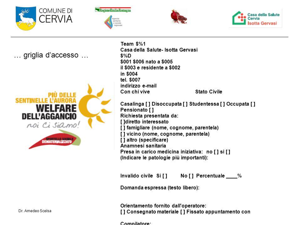 Team $%1 Casa della Salute- Isotta Gervasi $%D $001 $006 nato a $005 il $003 e residente a $002 in $004 tel.