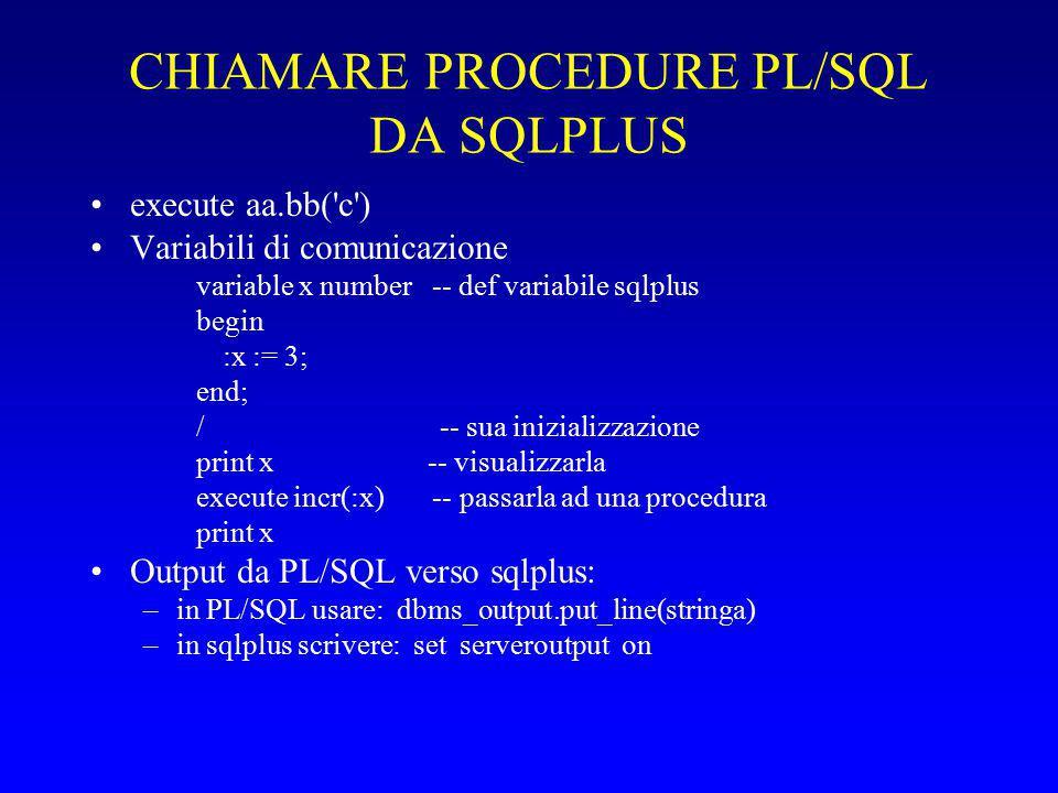 CHIAMARE PROCEDURE PL/SQL DA SQLPLUS execute aa.bb( c ) Variabili di comunicazione variable x number -- def variabile sqlplus begin :x := 3; end; / -- sua inizializzazione print x -- visualizzarla execute incr(:x) -- passarla ad una procedura print x Output da PL/SQL verso sqlplus: –in PL/SQL usare: dbms_output.put_line(stringa) –in sqlplus scrivere: set serveroutput on
