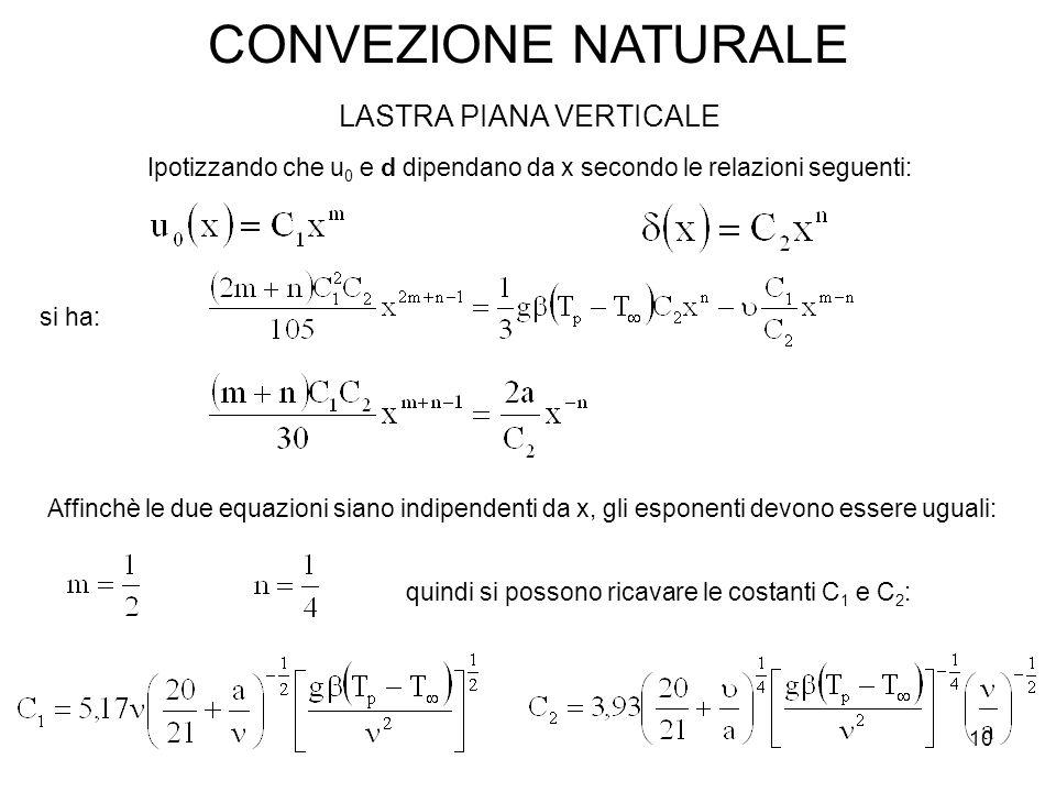 CONVEZIONE NATURALE LASTRA PIANA VERTICALE Ipotizzando che u 0 e d dipendano da x secondo le relazioni seguenti: Affinchè le due equazioni siano indip