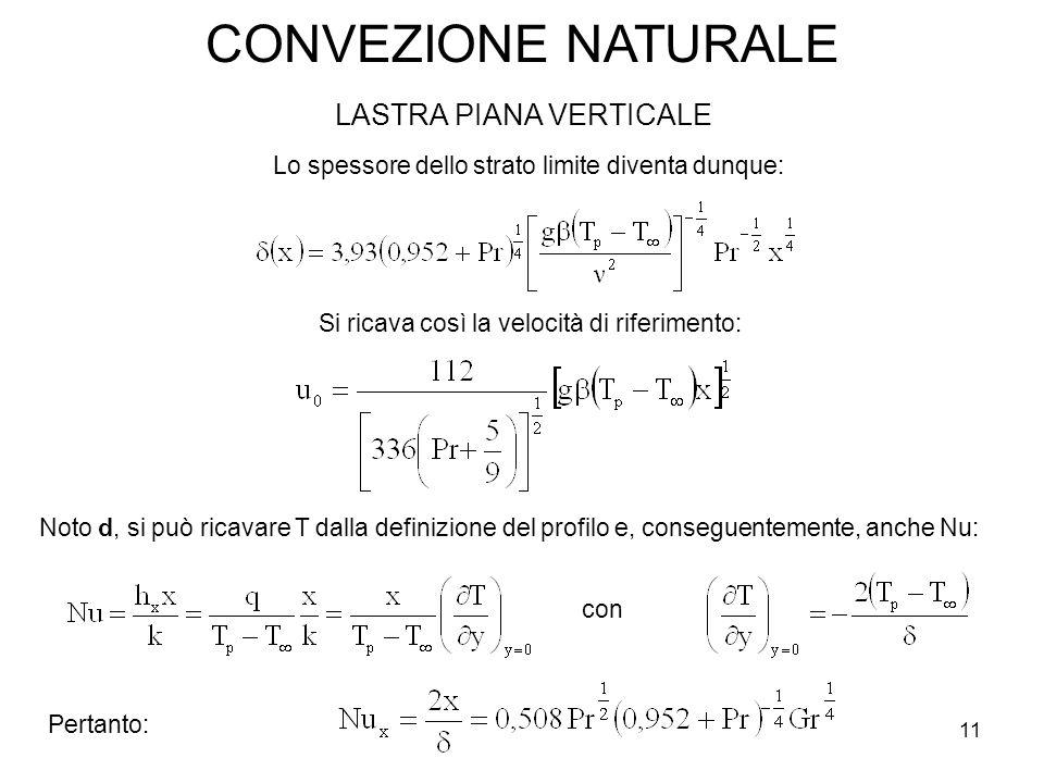 CONVEZIONE NATURALE LASTRA PIANA VERTICALE Lo spessore dello strato limite diventa dunque: Si ricava così la velocità di riferimento: Noto d, si può r