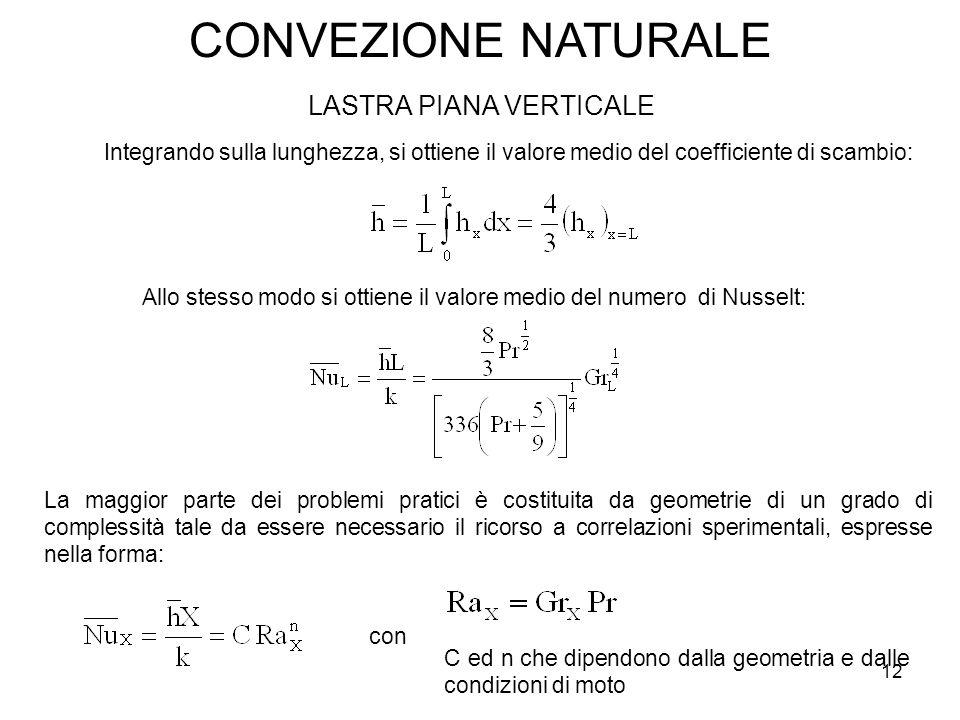 CONVEZIONE NATURALE LASTRA PIANA VERTICALE Integrando sulla lunghezza, si ottiene il valore medio del coefficiente di scambio: Allo stesso modo si ott