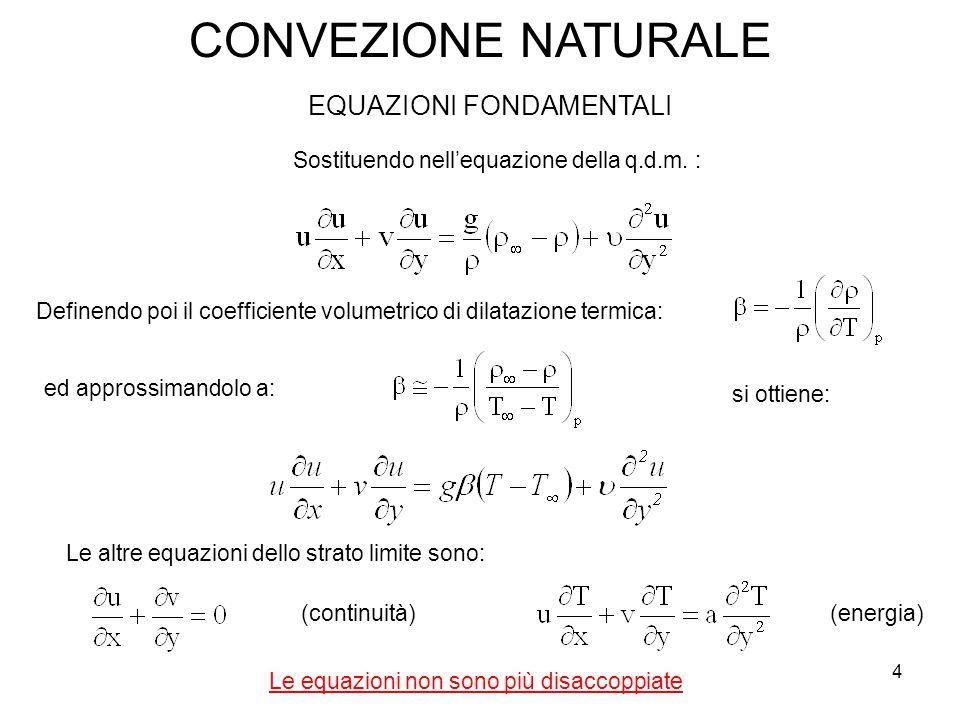 CONVEZIONE NATURALE Sostituendo nell'equazione della q.d.m. : EQUAZIONI FONDAMENTALI Le altre equazioni dello strato limite sono: Definendo poi il coe