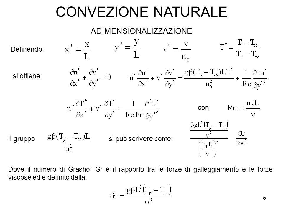 CONVEZIONE NATURALE Definendo: ADIMENSIONALIZZAZIONE si ottiene: con Dove il numero di Grashof Gr è il rapporto tra le forze di galleggiamento e le fo
