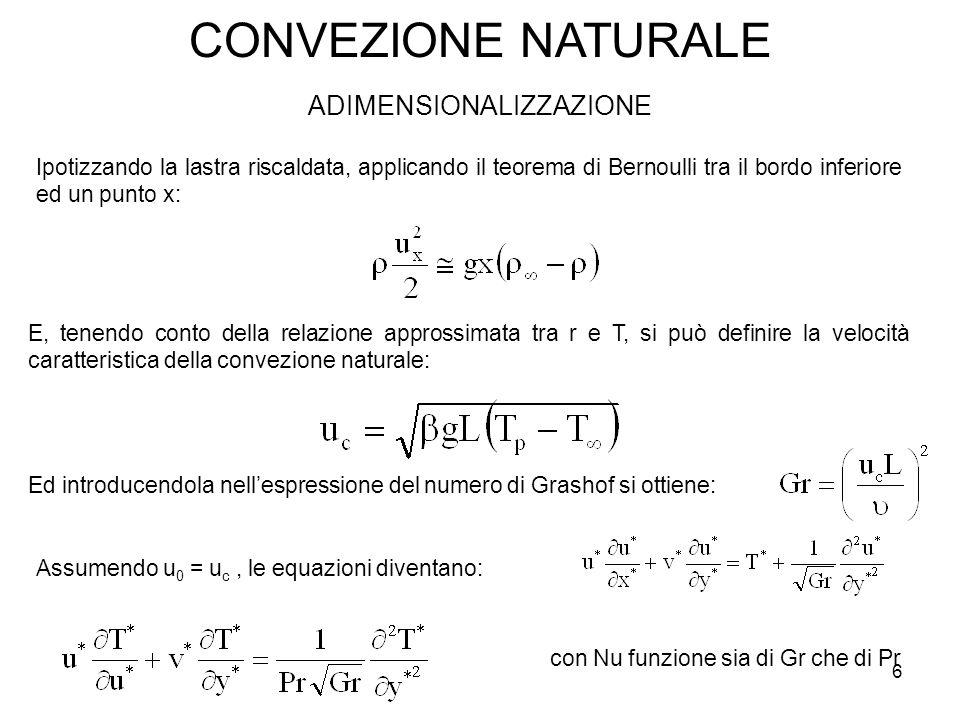 CONVEZIONE NATURALE Ipotizzando la lastra riscaldata, applicando il teorema di Bernoulli tra il bordo inferiore ed un punto x: ADIMENSIONALIZZAZIONE E