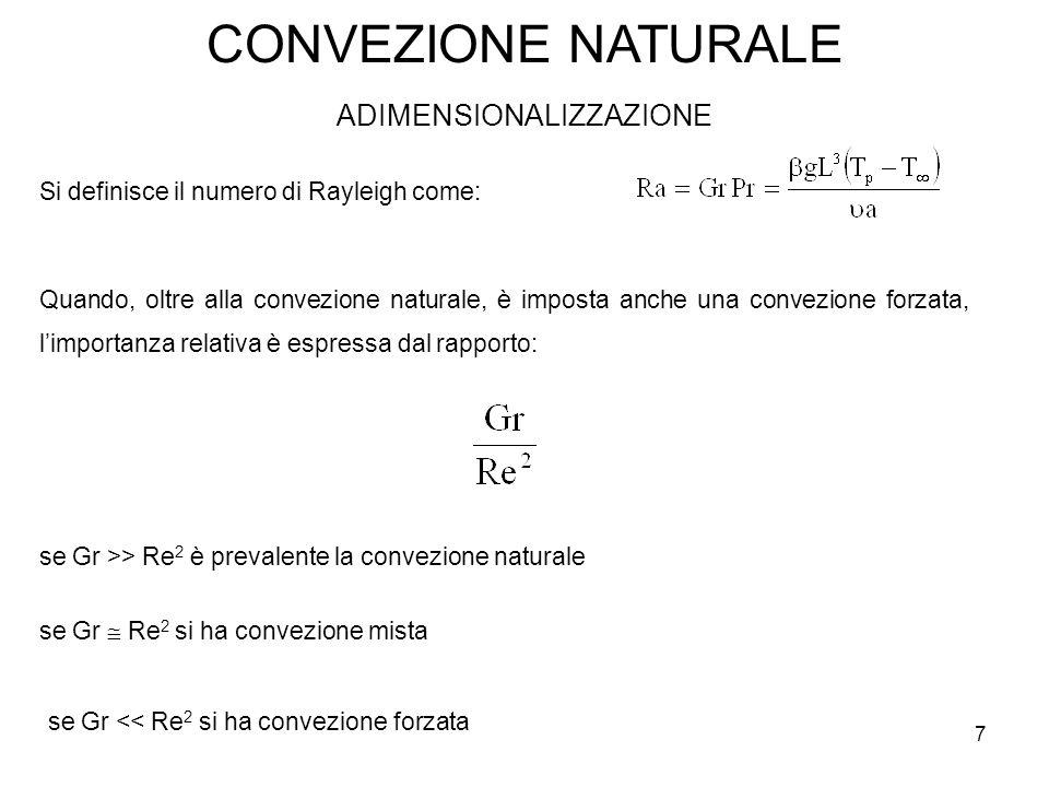 CONVEZIONE NATURALE ADIMENSIONALIZZAZIONE Si definisce il numero di Rayleigh come: Quando, oltre alla convezione naturale, è imposta anche una convezi