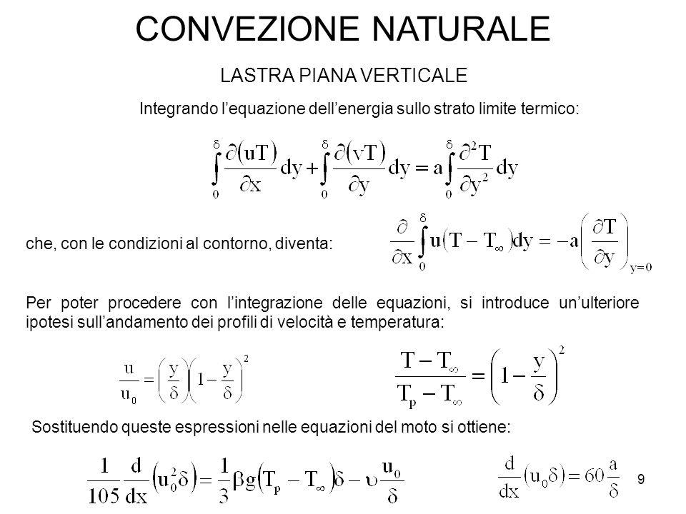CONVEZIONE NATURALE LASTRA PIANA VERTICALE Integrando l'equazione dell'energia sullo strato limite termico: Per poter procedere con l'integrazione del