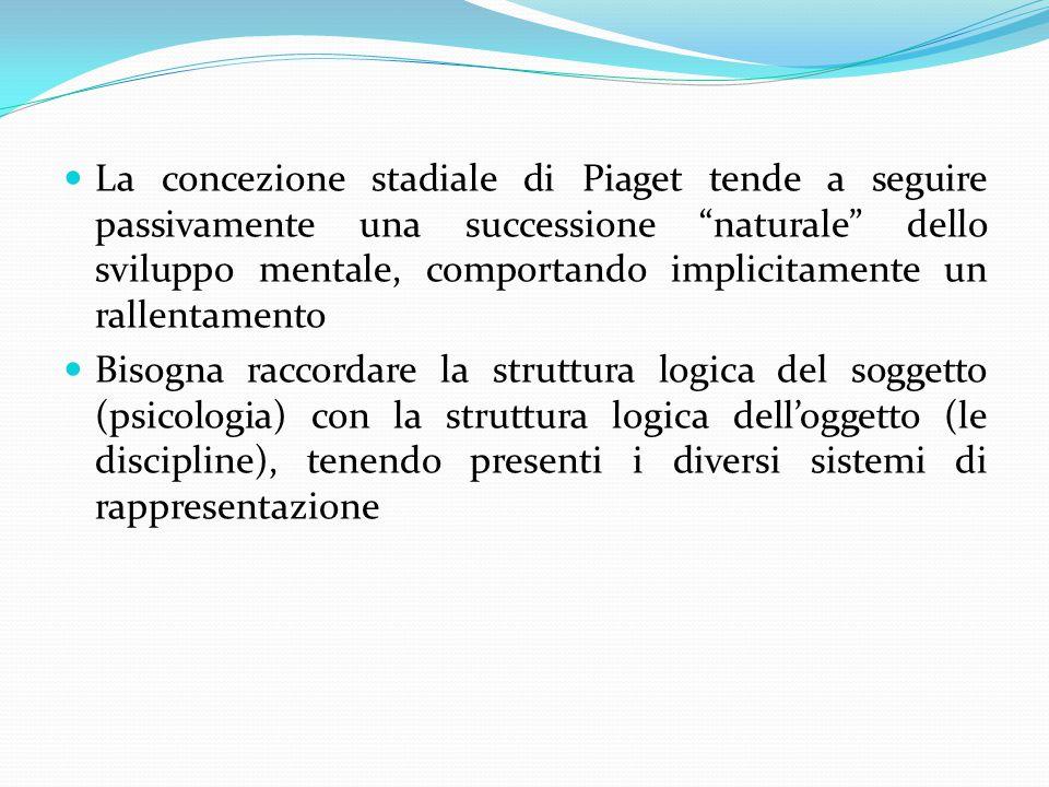 """La concezione stadiale di Piaget tende a seguire passivamente una successione """"naturale"""" dello sviluppo mentale, comportando implicitamente un rallent"""