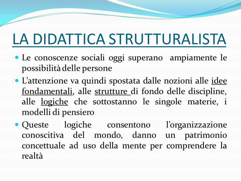 LA DIDATTICA STRUTTURALISTA Le conoscenze sociali oggi superano ampiamente le possibilità delle persone L'attenzione va quindi spostata dalle nozioni