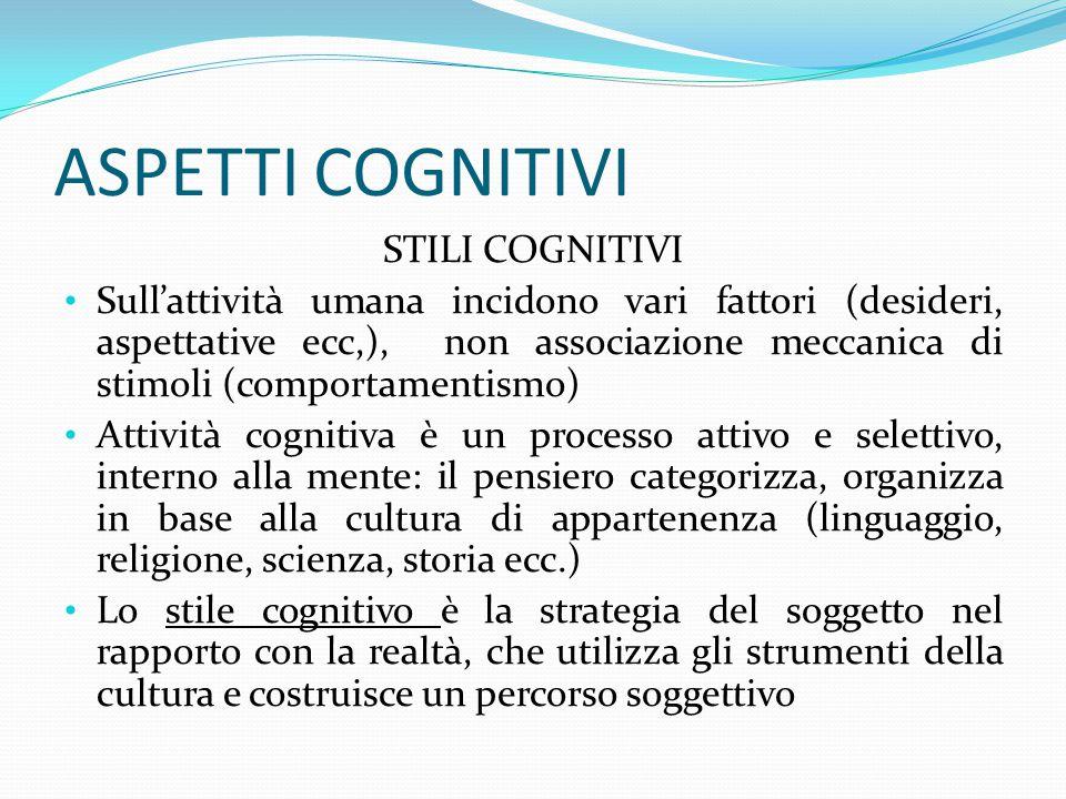 ASPETTI COGNITIVI STILI COGNITIVI Sull'attività umana incidono vari fattori (desideri, aspettative ecc,), non associazione meccanica di stimoli (compo