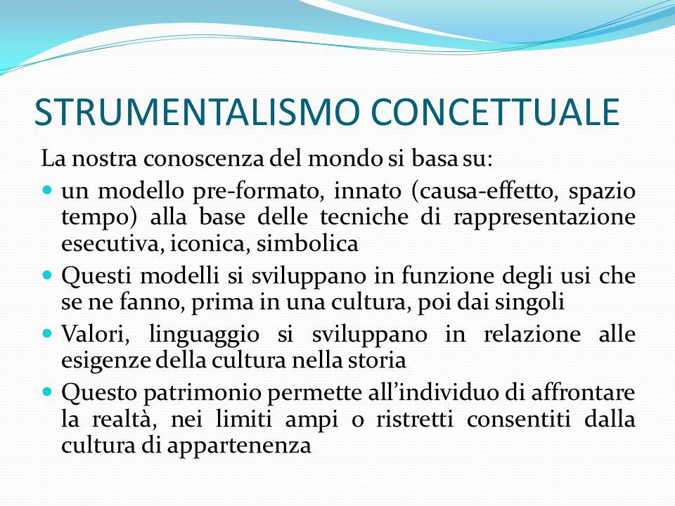 STRUMENTALISMO CONCETTUALE La nostra conoscenza del mondo si basa su: un modello pre-formato, innato (causa-effetto, spazio tempo) alla base delle tec