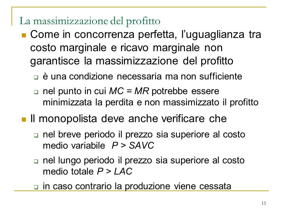 15 La massimizzazione del profitto Come in concorrenza perfetta, l'uguaglianza tra costo marginale e ricavo marginale non garantisce la massimizzazion